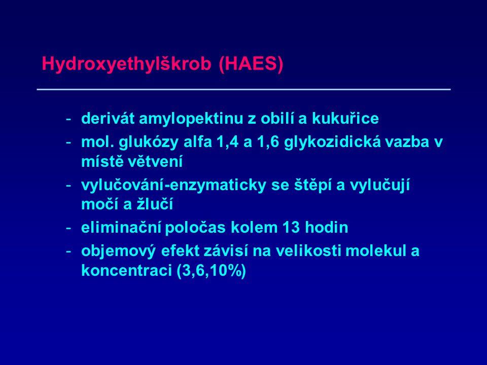 Hydroxyethylškrob (HAES)