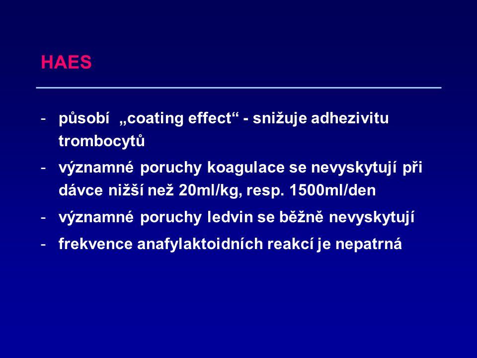 """HAES působí """"coating effect - snižuje adhezivitu trombocytů"""