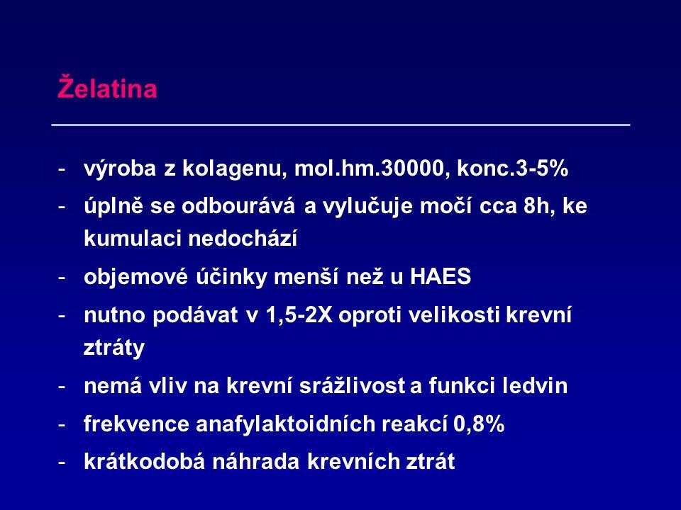 Želatina výroba z kolagenu, mol.hm.30000, konc.3-5%