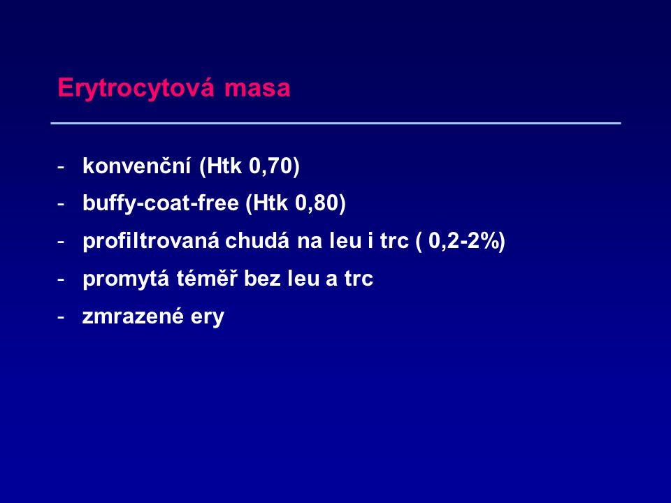 Erytrocytová masa konvenční (Htk 0,70) buffy-coat-free (Htk 0,80)