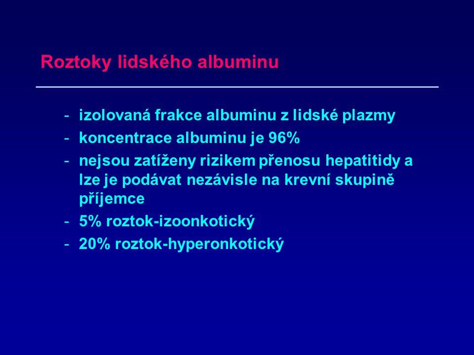 Roztoky lidského albuminu