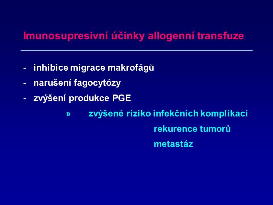 Imunosupresivní účinky allogenní transfuze