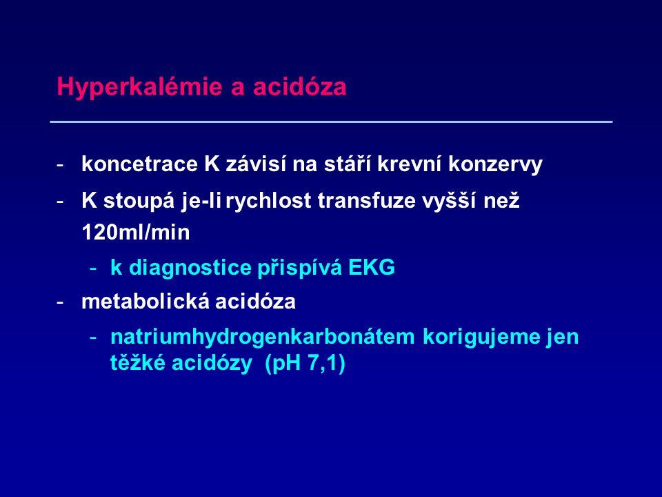 Hyperkalémie a acidóza