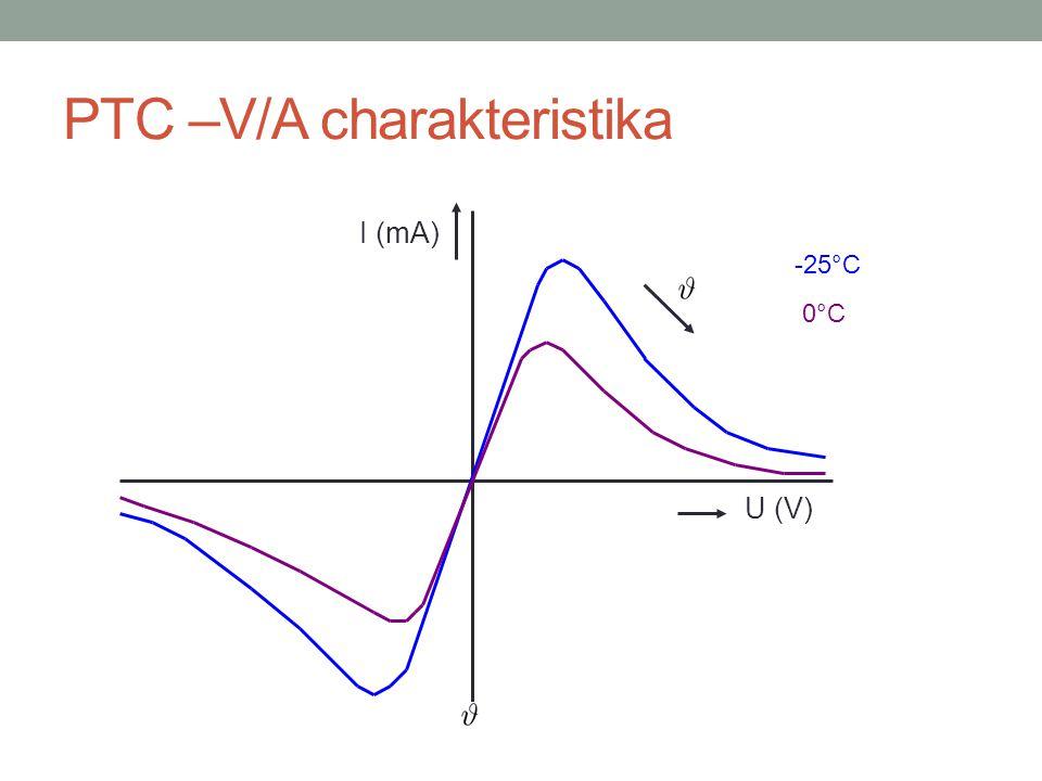 PTC –V/A charakteristika