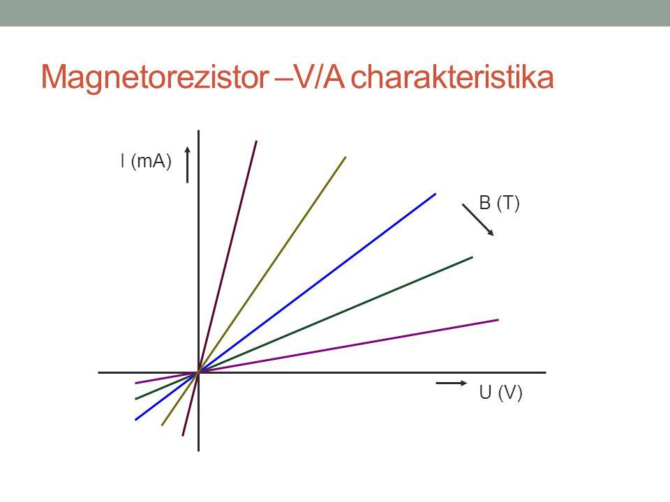 Magnetorezistor –V/A charakteristika
