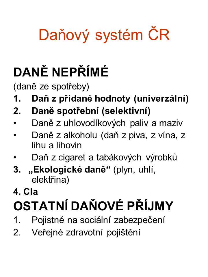 Daňový systém ČR DANĚ NEPŘÍMÉ OSTATNÍ DAŇOVÉ PŘÍJMY (daně ze spotřeby)
