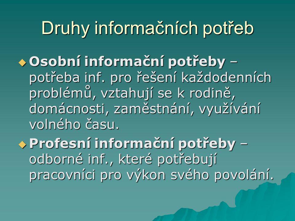 Druhy informačních potřeb