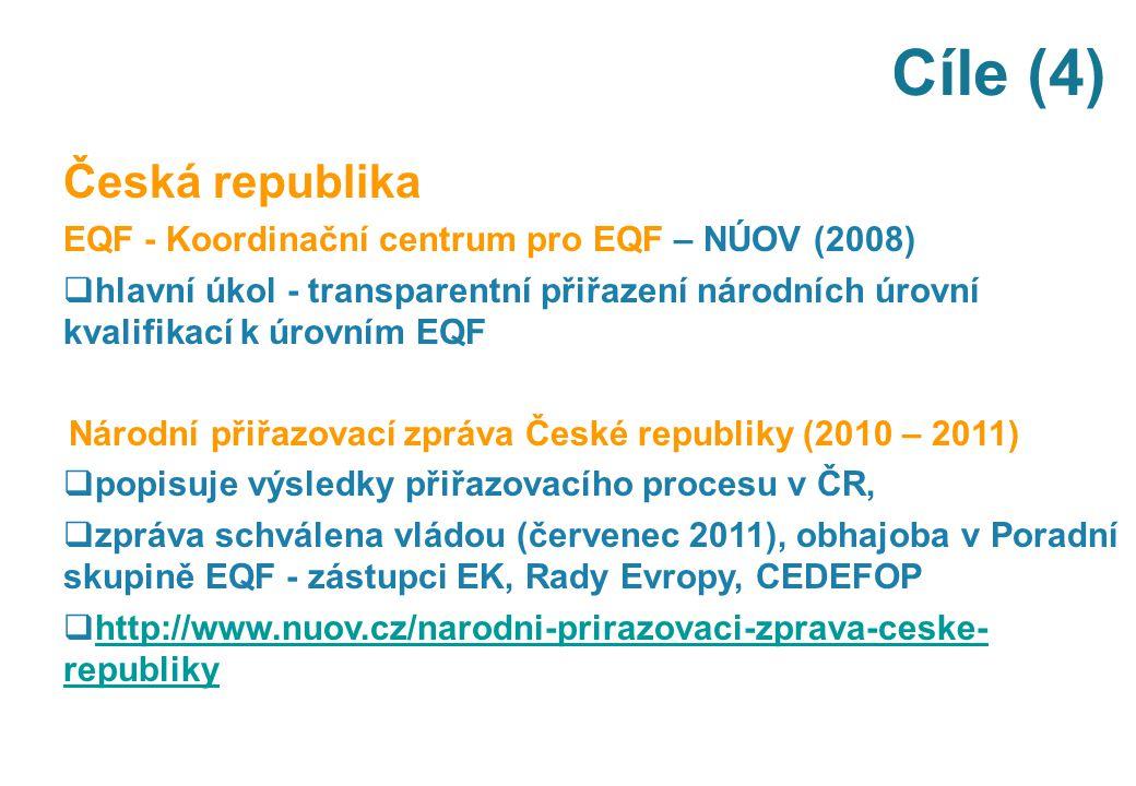 Cíle (4) Česká republika