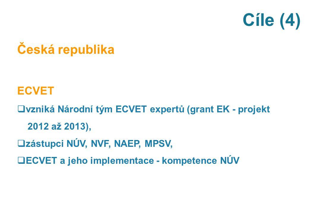 Cíle (4) Česká republika ECVET
