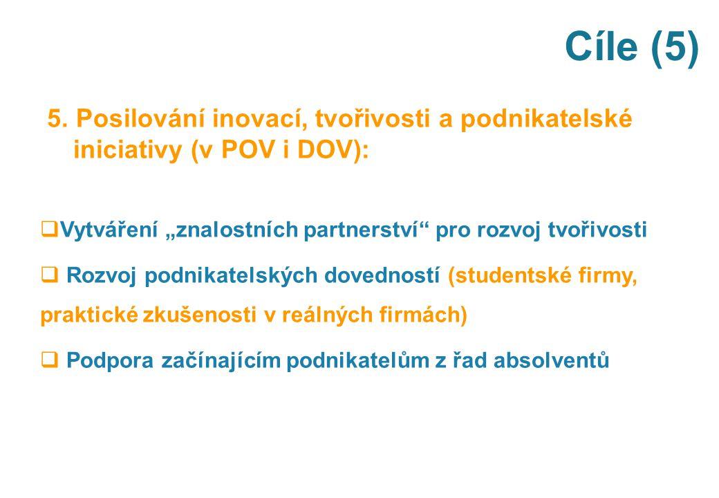 """Cíle (5) 5. Posilování inovací, tvořivosti a podnikatelské iniciativy (v POV i DOV): Vytváření """"znalostních partnerství pro rozvoj tvořivosti."""