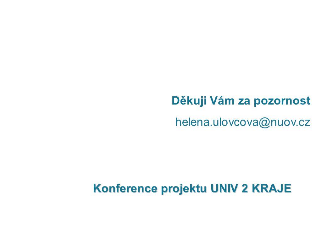 Děkuji Vám za pozornost helena.ulovcova@nuov.cz