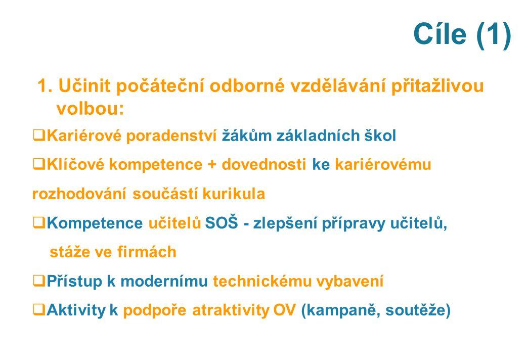 Cíle (1) 1. Učinit počáteční odborné vzdělávání přitažlivou volbou:
