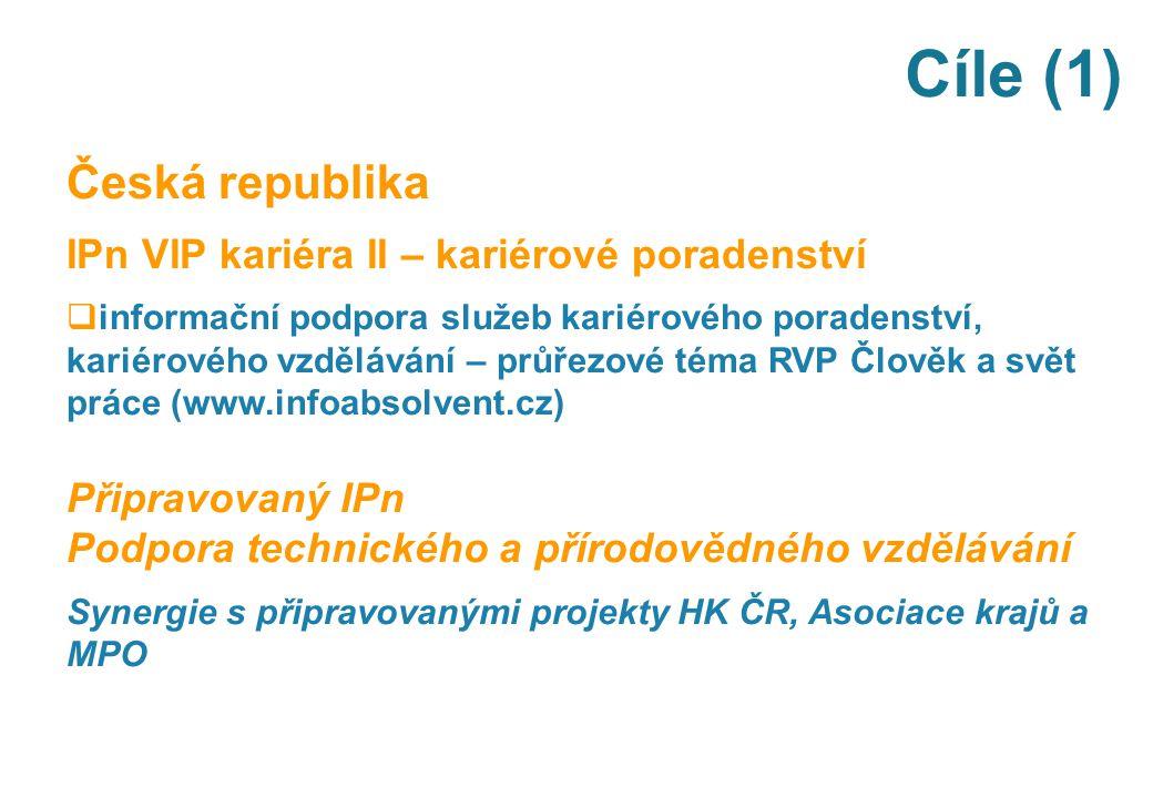 Cíle (1) Česká republika IPn VIP kariéra II – kariérové poradenství