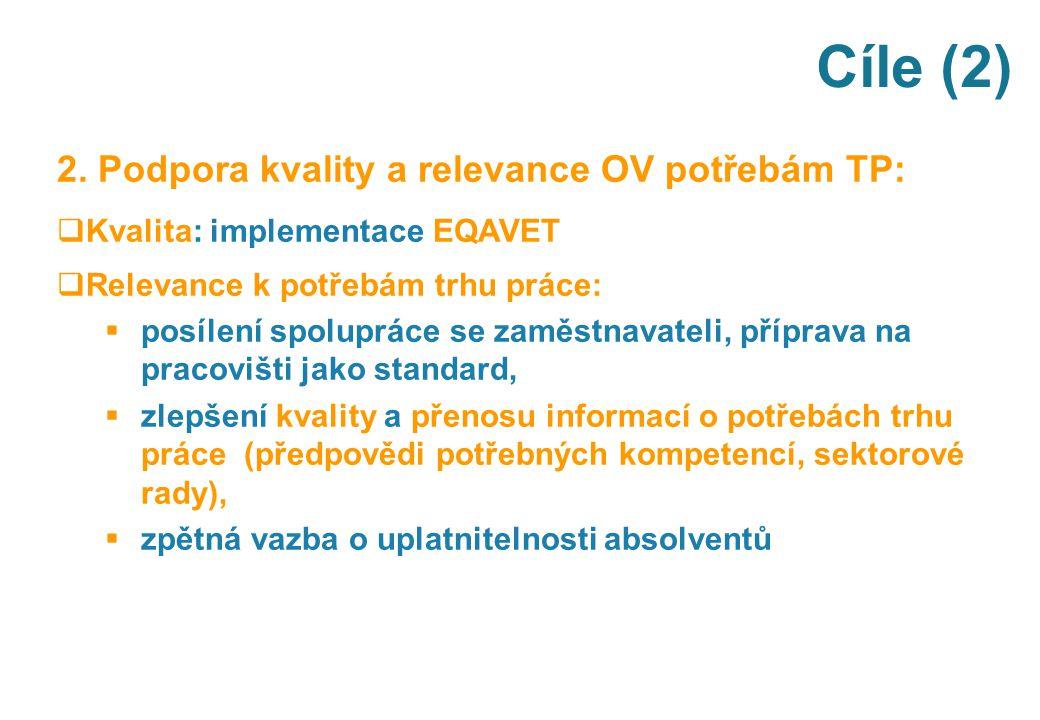 Cíle (2) 2. Podpora kvality a relevance OV potřebám TP: