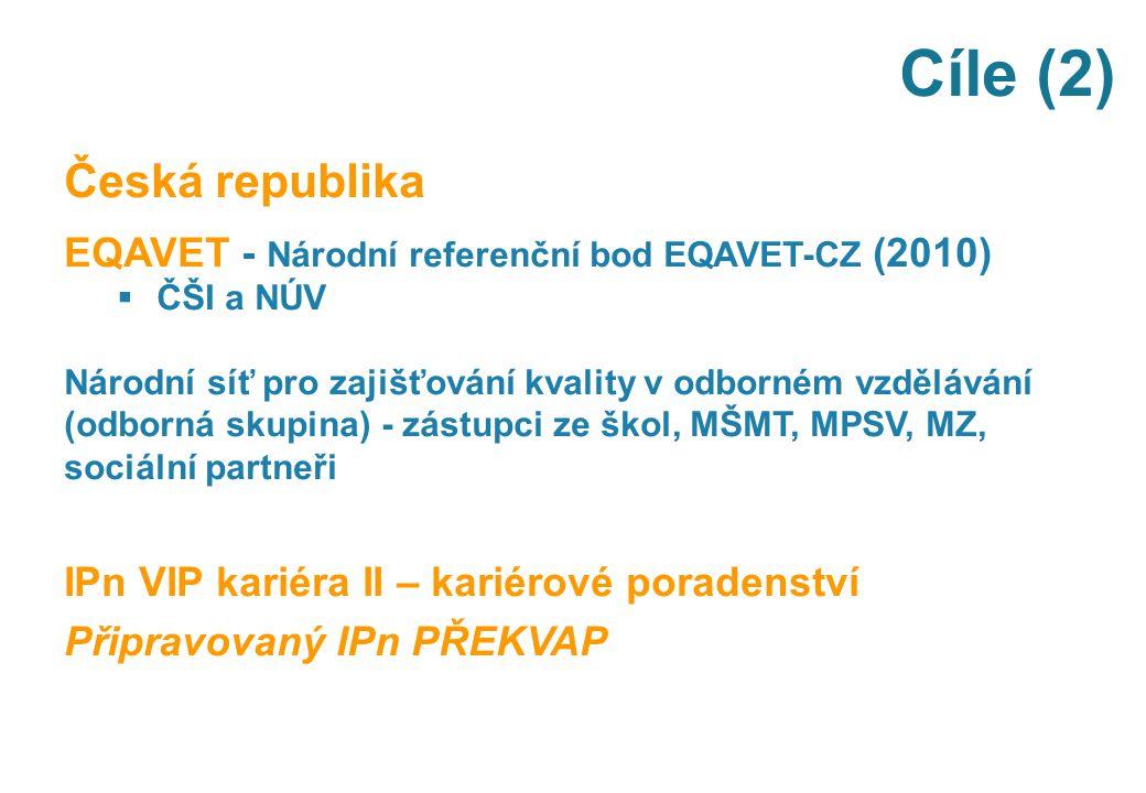 Cíle (2) Česká republika