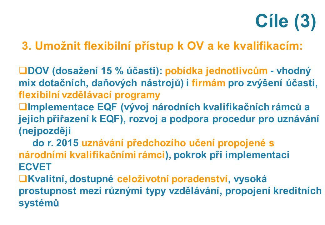 Cíle (3) 3. Umožnit flexibilní přístup k OV a ke kvalifikacím: