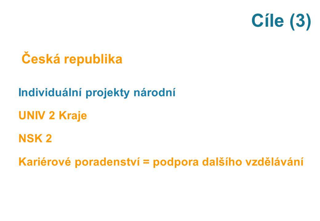 Cíle (3) Česká republika Individuální projekty národní UNIV 2 Kraje