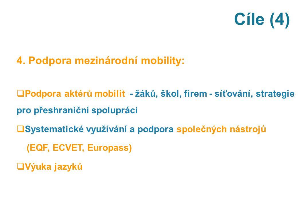 Cíle (4) 4. Podpora mezinárodní mobility: