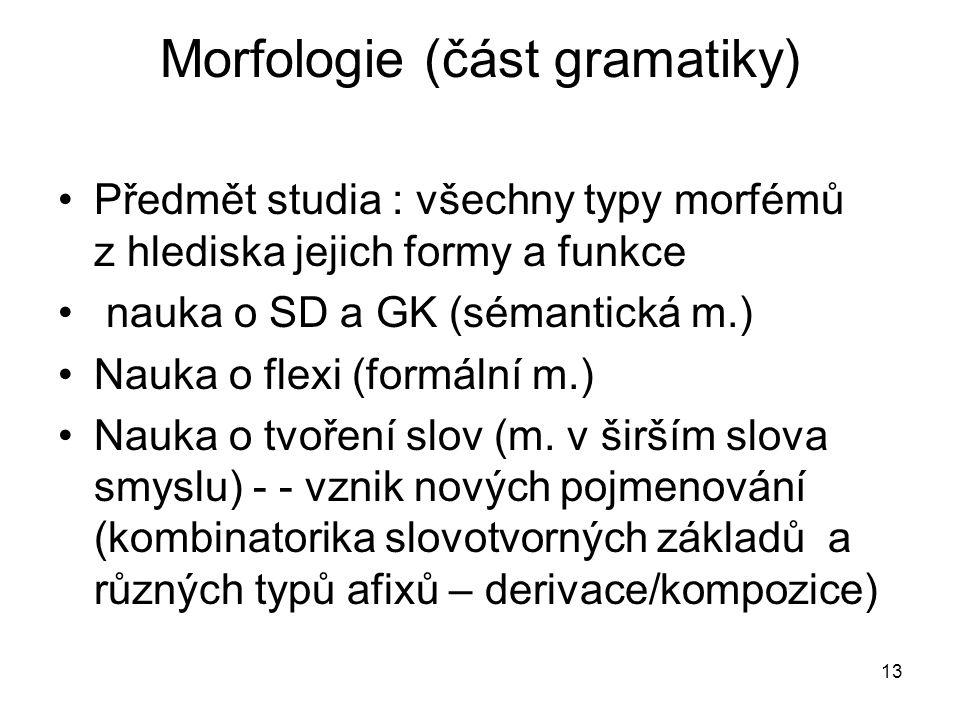 Morfologie (část gramatiky)