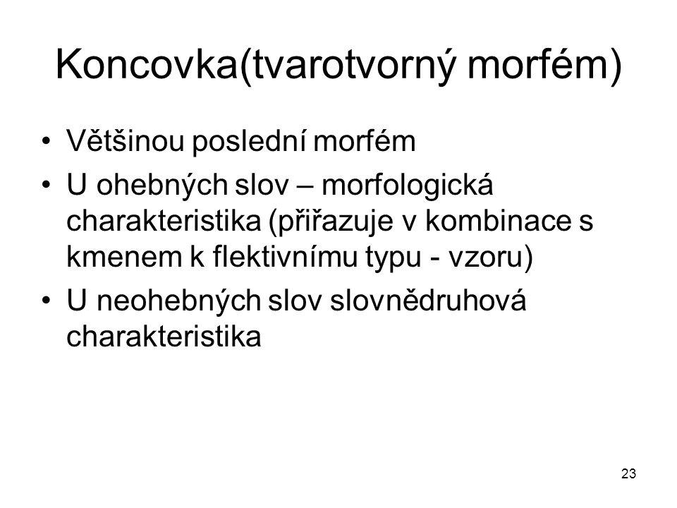 Koncovka(tvarotvorný morfém)
