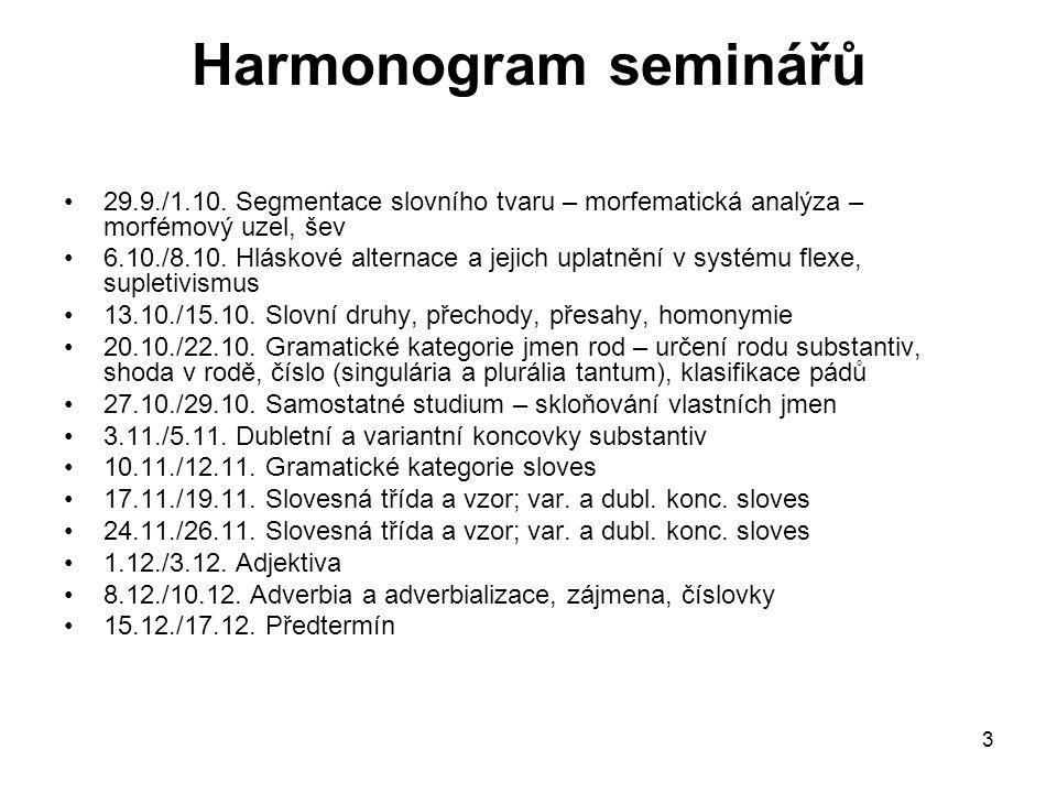 Harmonogram seminářů 29.9./1.10. Segmentace slovního tvaru – morfematická analýza – morfémový uzel, šev.