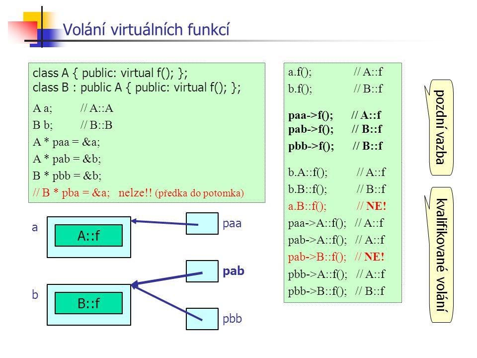 Volání virtuálních funkcí