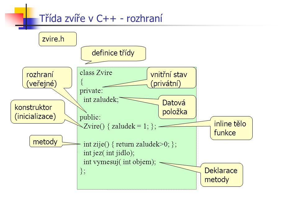 Třída zvíře v C++ - rozhraní
