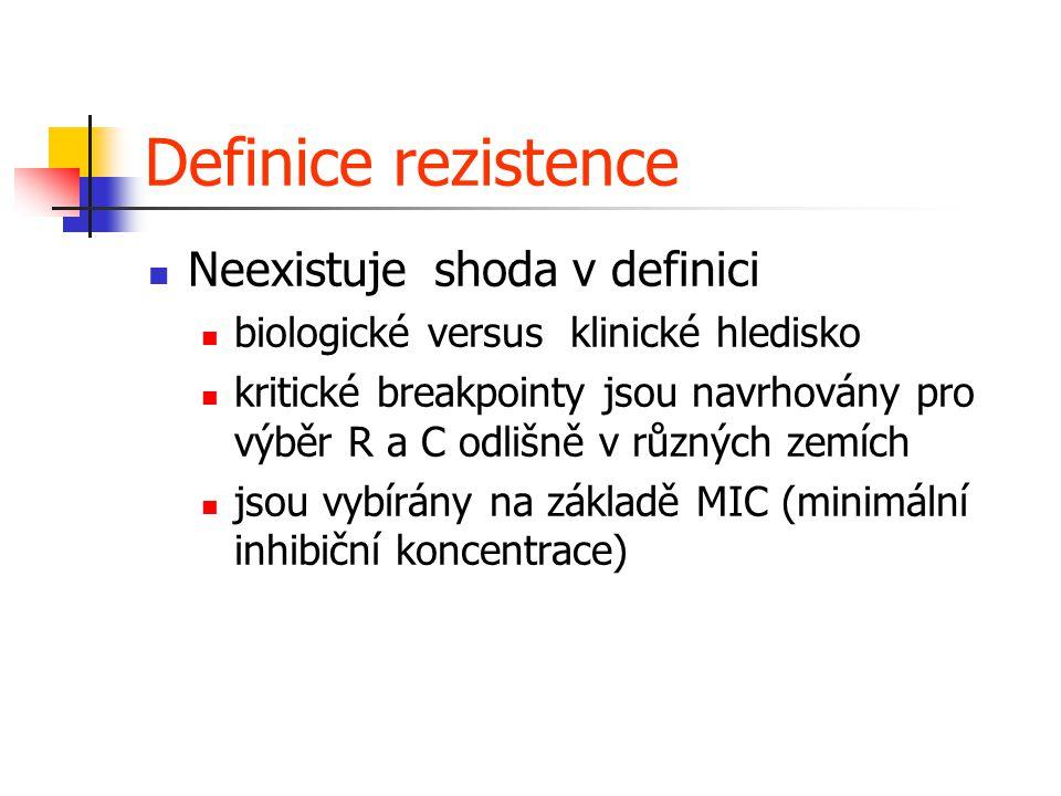 Definice rezistence Neexistuje shoda v definici