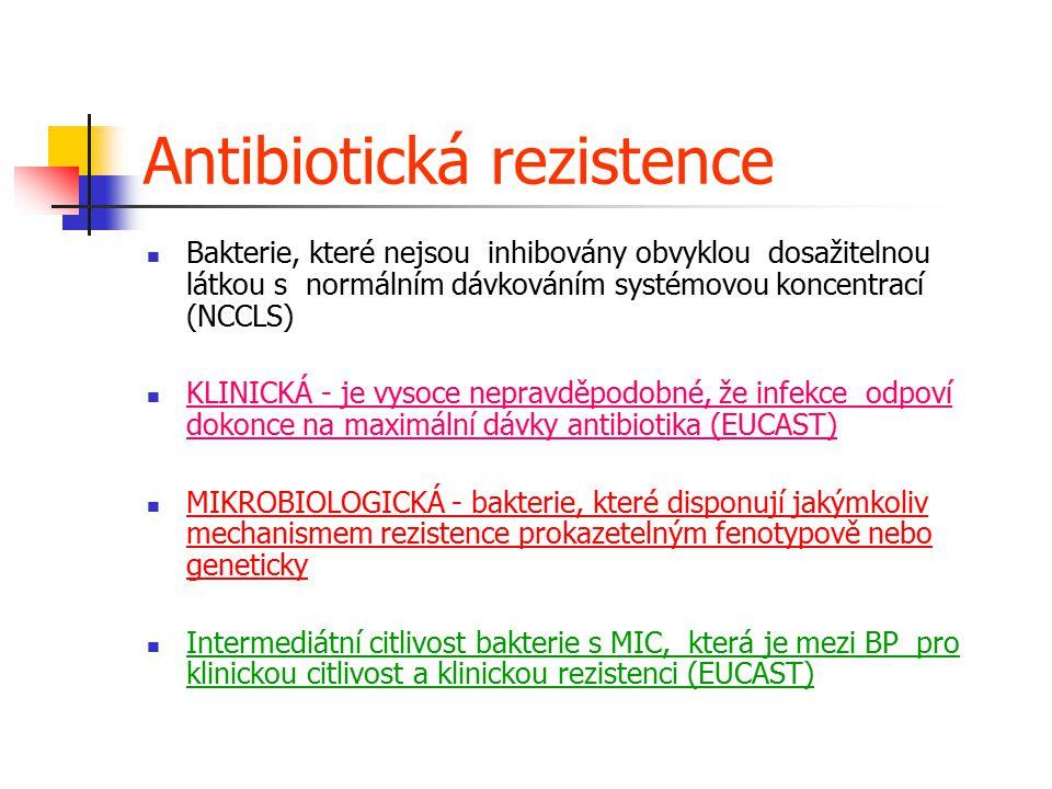 Antibiotická rezistence