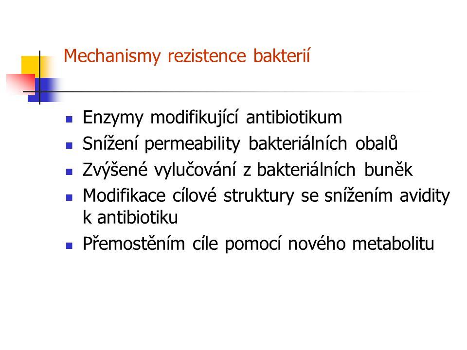 Mechanismy rezistence bakterií