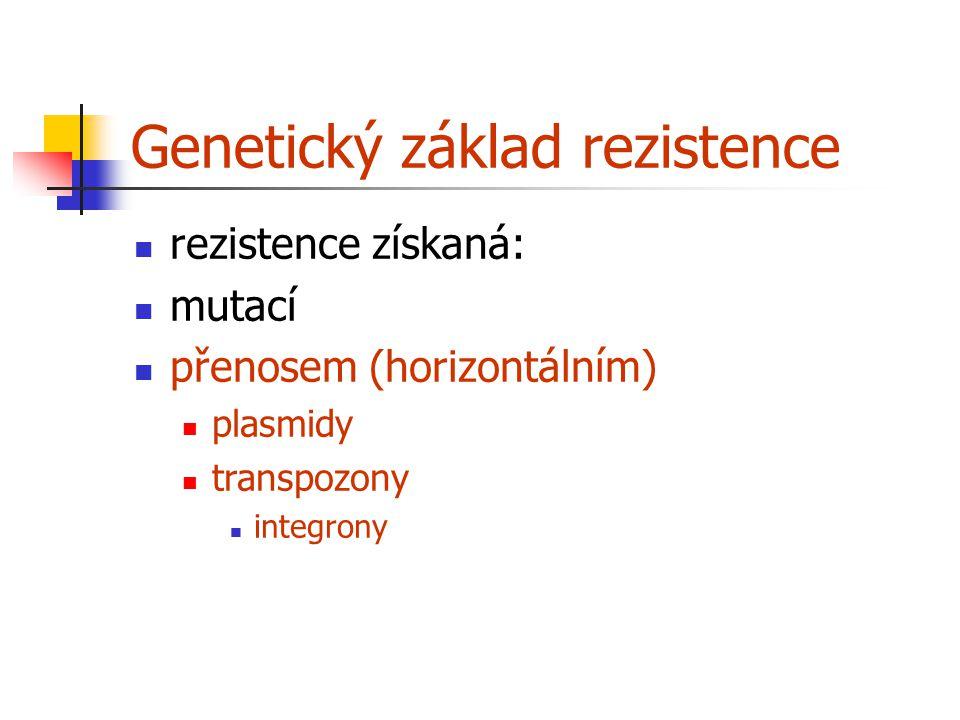 Genetický základ rezistence