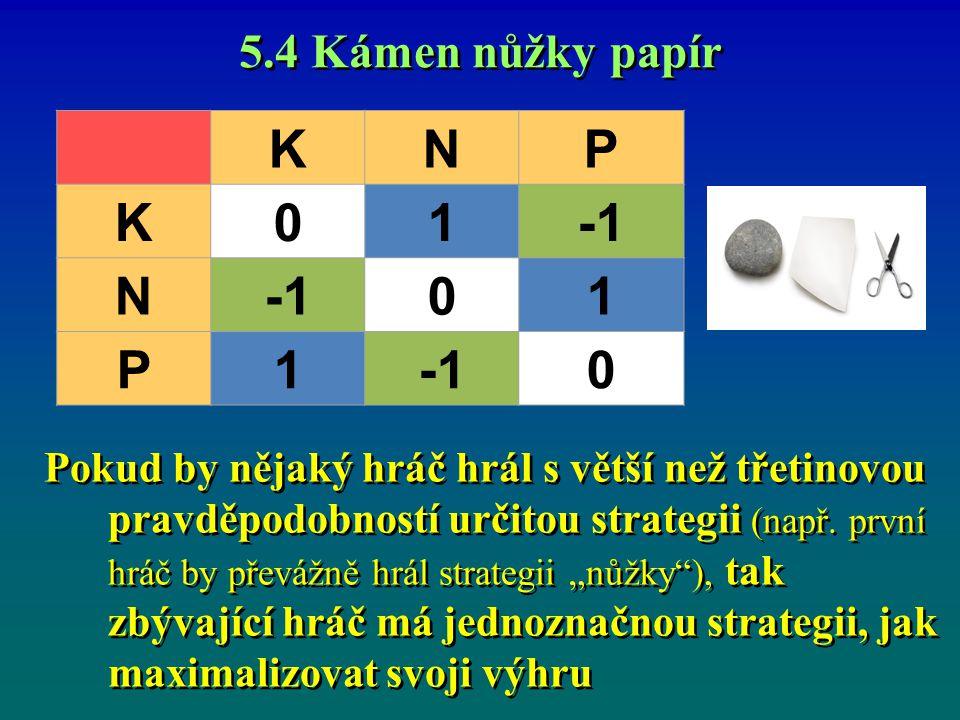 5.4 Kámen nůžky papír K. N. P. 1. -1.