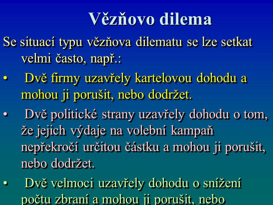 Vězňovo dilema Se situací typu vězňova dilematu se lze setkat velmi často, např.: