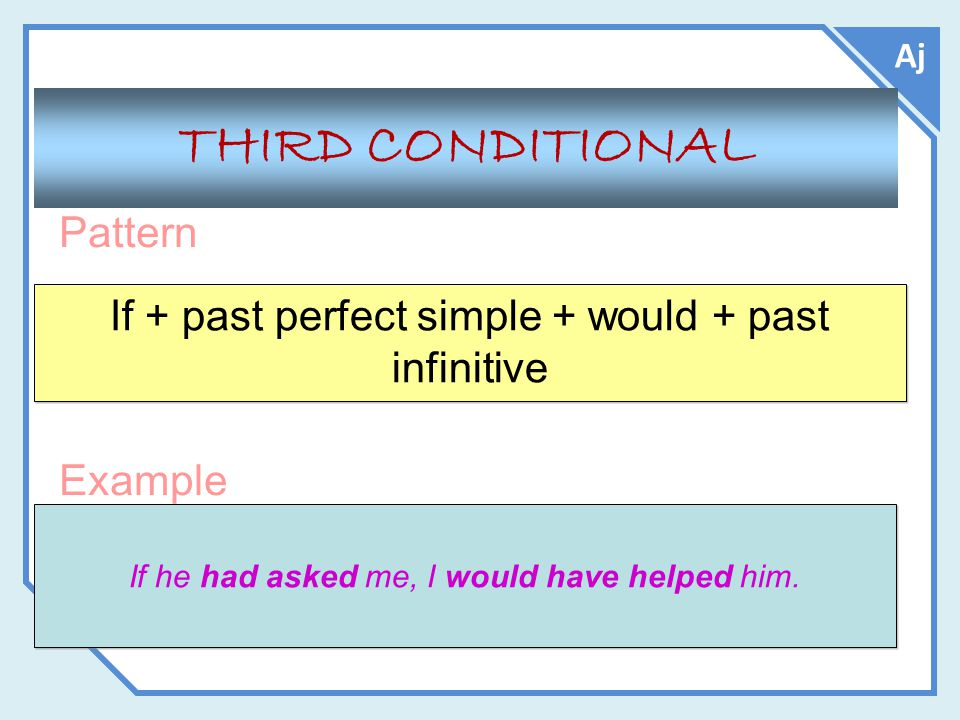 THIRD CONDITIONAL Pattern