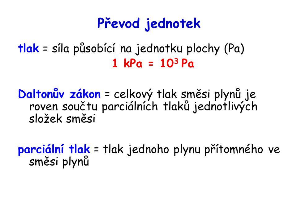 Převod jednotek tlak = síla působící na jednotku plochy (Pa)
