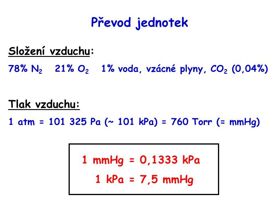 Převod jednotek Složení vzduchu: Tlak vzduchu: 1 mmHg = 0,1333 kPa