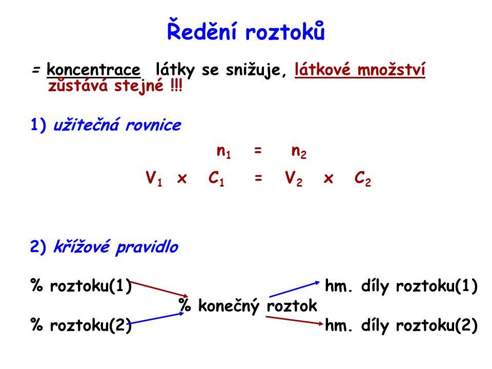Ředění roztoků = koncentrace látky se snižuje, látkové množství zůstává stejné !!! 1) užitečná rovnice.