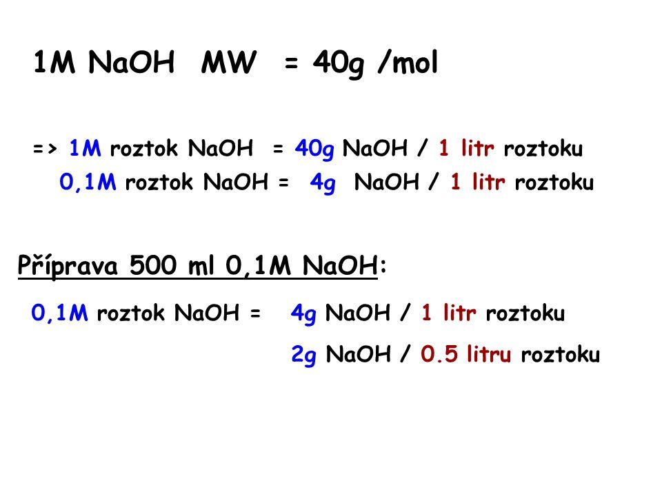 1M NaOH MW = 40g /mol => 1M roztok NaOH = 40g NaOH / 1 litr roztoku 0,1M roztok NaOH = 4g NaOH / 1 litr roztoku