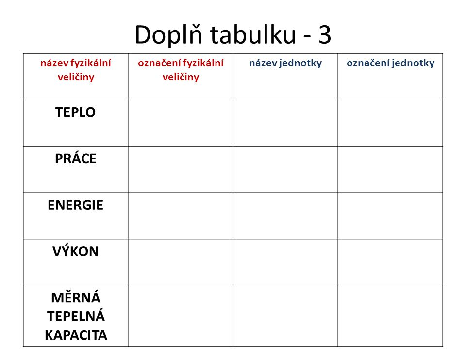 Doplň tabulku - 3 TEPLO PRÁCE ENERGIE VÝKON MĚRNÁ TEPELNÁ KAPACITA