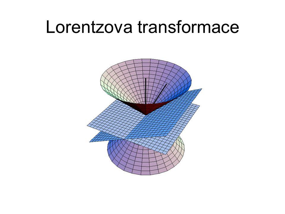 Lorentzova transformace
