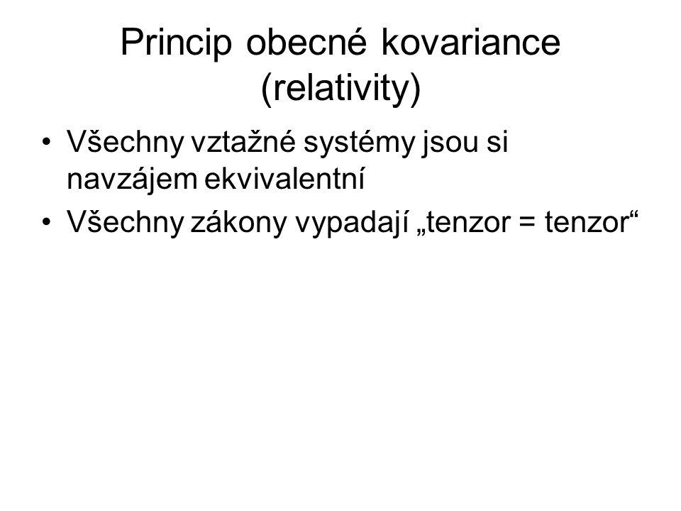 Princip obecné kovariance (relativity)