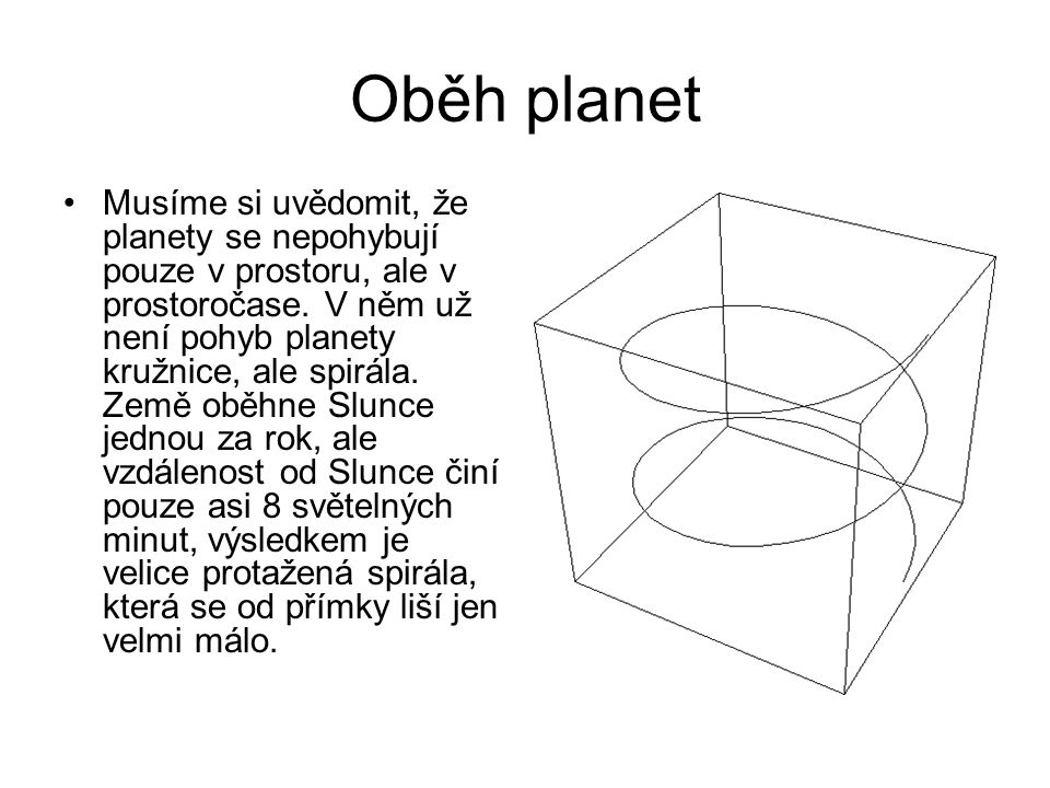 Oběh planet