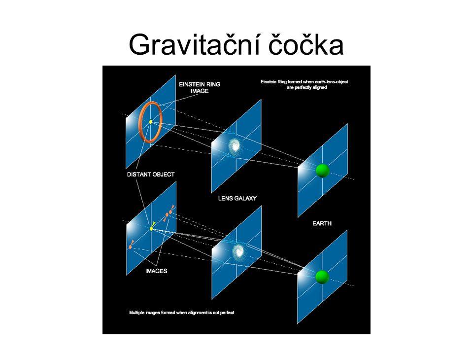 Gravitační čočka