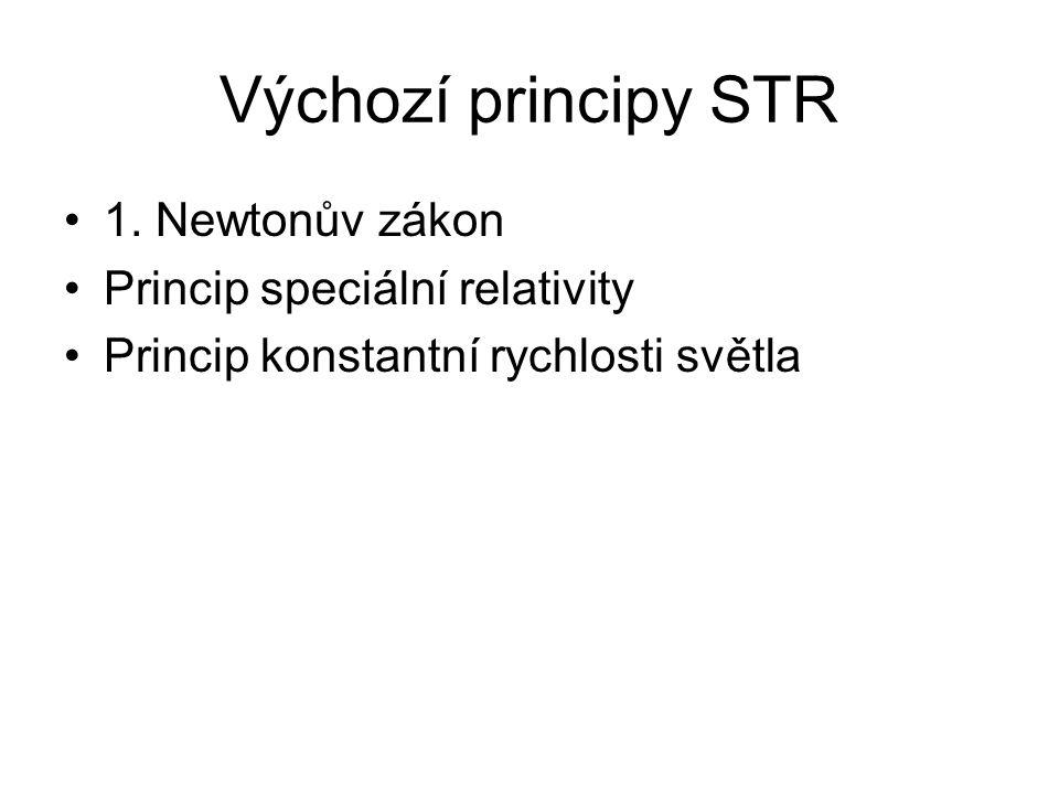 Výchozí principy STR 1. Newtonův zákon Princip speciální relativity