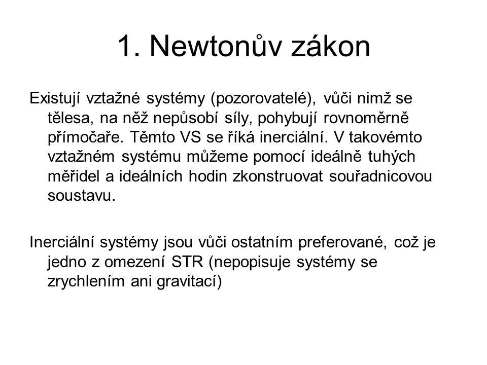 1. Newtonův zákon