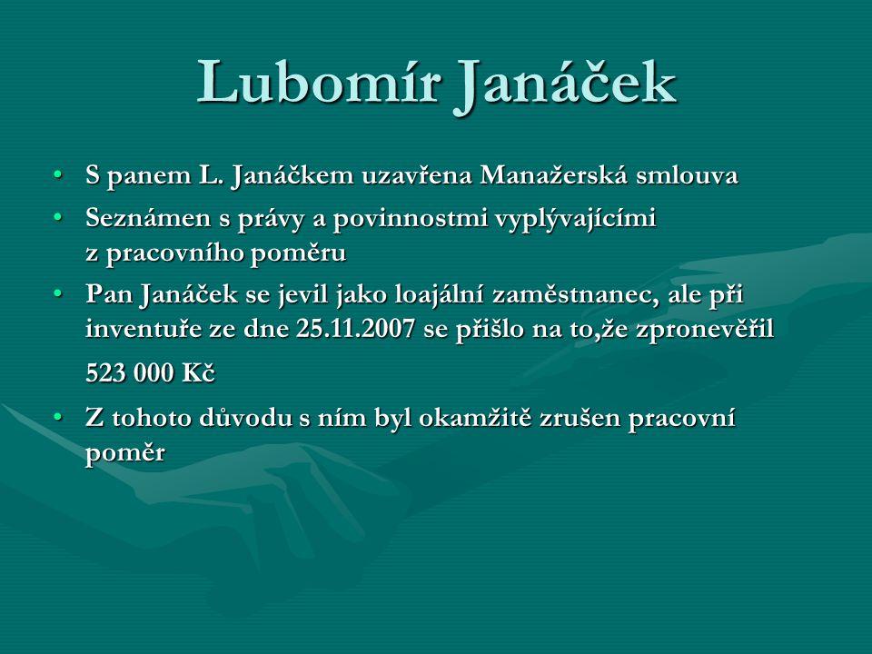 Lubomír Janáček S panem L. Janáčkem uzavřena Manažerská smlouva