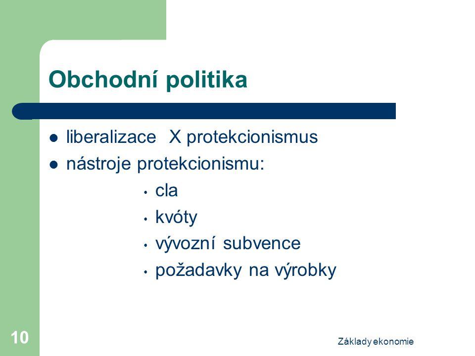 Obchodní politika liberalizace X protekcionismus