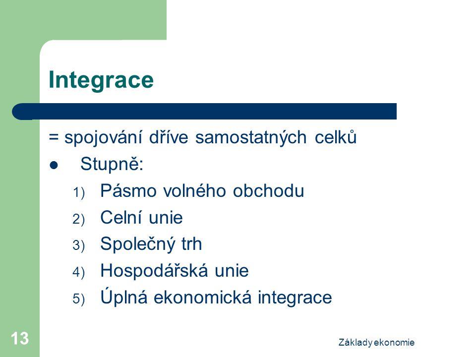 Integrace = spojování dříve samostatných celků Stupně:
