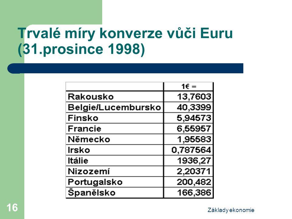 Trvalé míry konverze vůči Euru (31.prosince 1998)