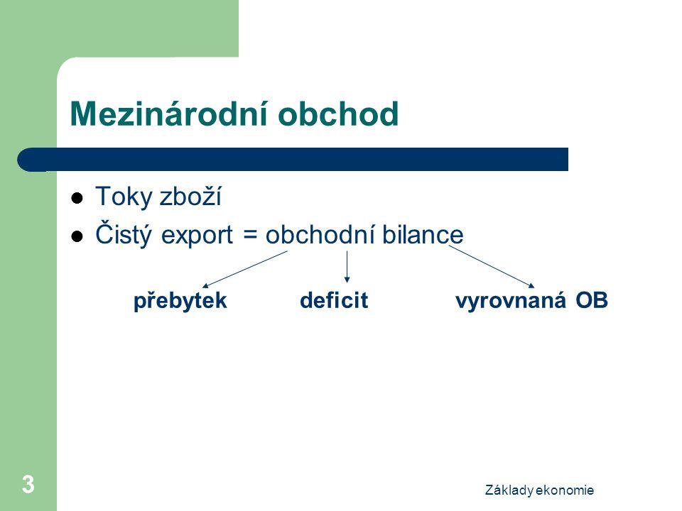 Mezinárodní obchod Toky zboží Čistý export = obchodní bilance přebytek